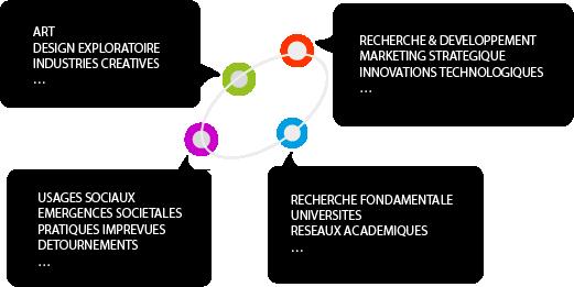 schema-ecosysteme